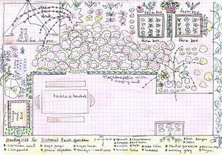 Victoria's sf garden